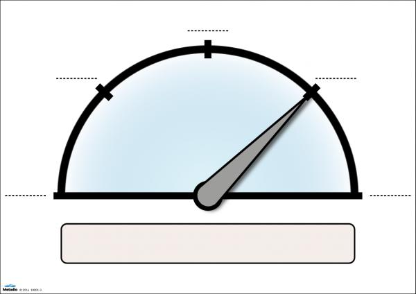 Visuell mätare med magnetisk visare