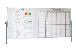 Målstyrnings- och planeringstavla med Metodio Tavelmoduler, för enkel flexibel visualisering av ditt Lean-initiativ.
