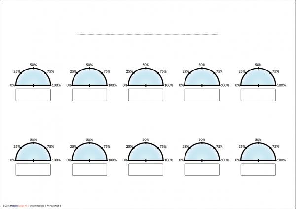 Dashboard med 10 mätare, till Lean-tavla