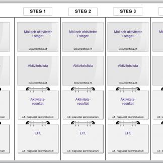 Färdigt kit för EFESO teamtavla