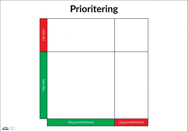 Prioriteringsmatris för whiteboardtavla, t.ex. Lean-tavla
