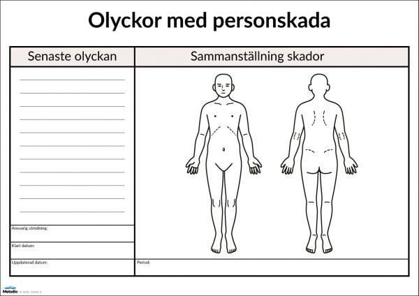 Visuell sammanställning av vanliga olyckor med personskada genom att markera på gubbarna