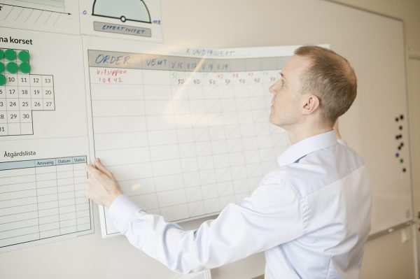 Sätt upp ditt skrivbara magnetark med eget tryck på tavlan i mötesrummet