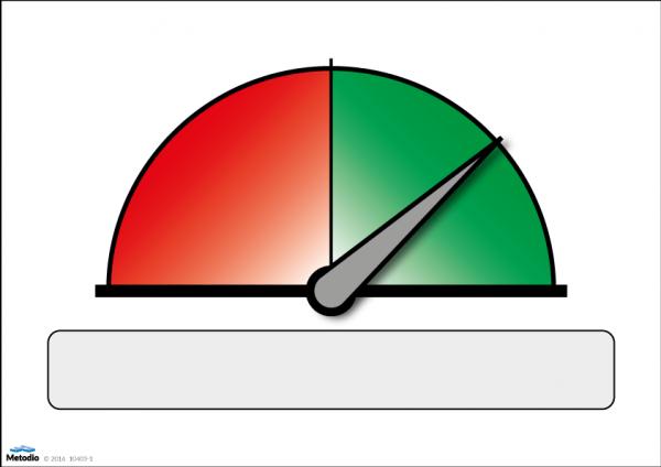Grön/Röd mätare med visare, för visualisering på Lean-tavla