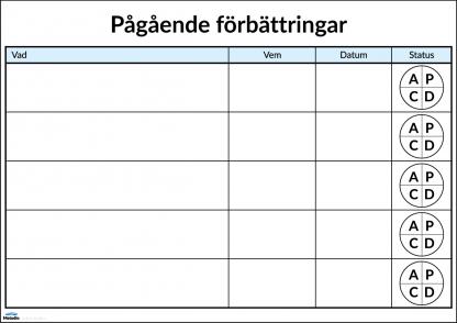 Tabell för hantering av förbättringar enligt PDCA