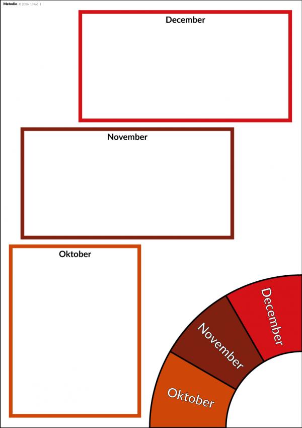 Modul för kvartal 4, till Årshjul