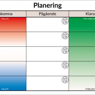 Planeringstabell Kanban, med prioritering och PDCA