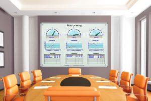 Whiteboard med tryck - köp färdig eller designa själv