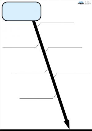 Fiskben övre till byggbart fiskbensdiagram