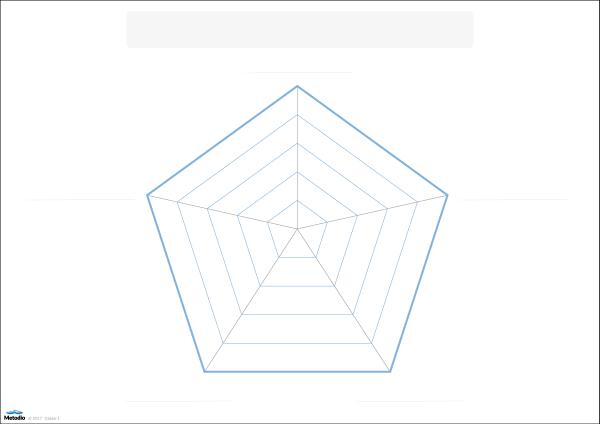 Magnetiskt spindeldiagram
