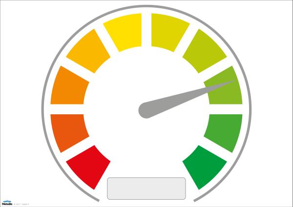 Grön/GulRöd 10 steg mätare med visare, för visualisering på Lean-tavla