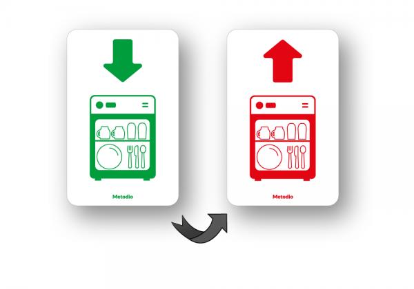 Skylt för diskmaskin om det är rent eller smutsigt, grönt och rött tryck