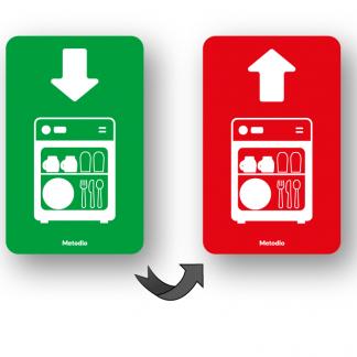Grön/rött vändbart plastkort för diskmaskin som fäster mot magnet