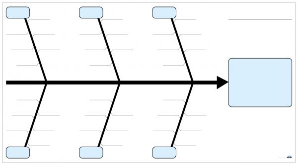 Magnetiskt fiskbensdiagram med 6 ben, för Lean-tavla