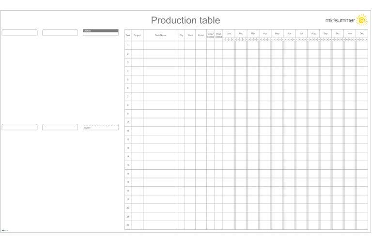 Produktionstavla – Midsummer